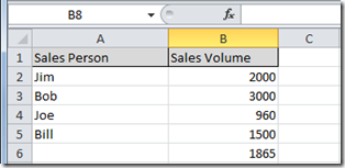 Average-Sales-Volume-After-Enter_thu