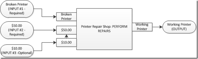 Printer-Repair-Function-Machine-II_t