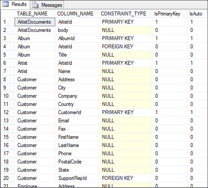sql-get-column-info-from-information-schema